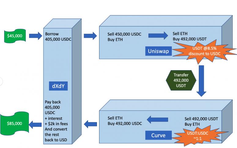 fm-aug-12-chart-2-diagram