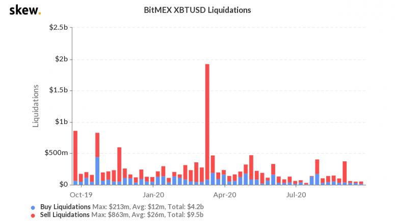 skew_bitmex_xbtusd_liquidations-41
