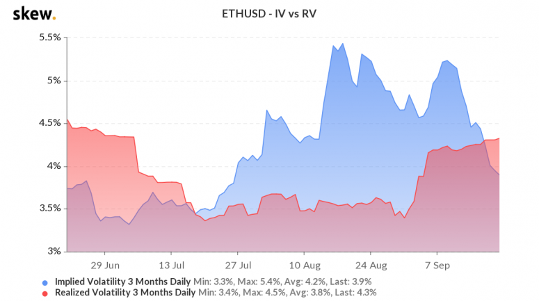skew_ethusd__iv_vs_rv-4