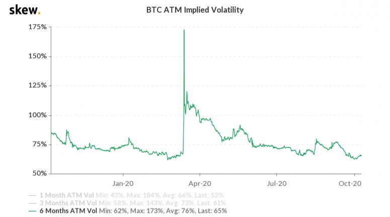 skew_btc_atm_implied_volatility-9